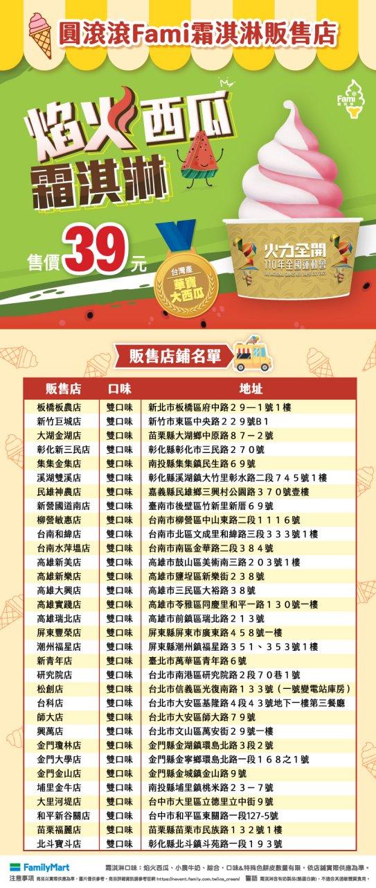 ☆【超商美食】全家焰火西瓜霜淇淋「圓滾滾」造型超可愛。全台只有30間門市販售